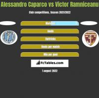 Alessandro Caparco vs Victor Ramniceanu h2h player stats