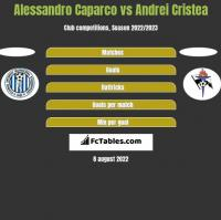 Alessandro Caparco vs Andrei Cristea h2h player stats