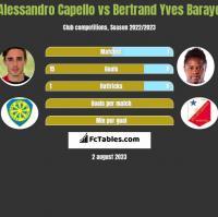 Alessandro Capello vs Bertrand Yves Baraye h2h player stats