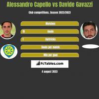 Alessandro Capello vs Davide Gavazzi h2h player stats