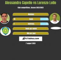 Alessandro Capello vs Lorenzo Lollo h2h player stats