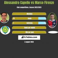 Alessandro Capello vs Marco Firenze h2h player stats