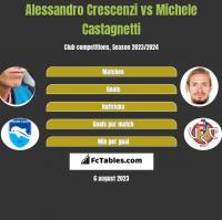 Alessandro Crescenzi vs Michele Castagnetti h2h player stats
