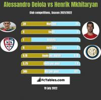 Alessandro Deiola vs Henrik Mkhitaryan h2h player stats