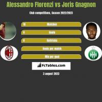 Alessandro Florenzi vs Joris Gnagnon h2h player stats