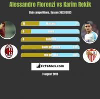 Alessandro Florenzi vs Karim Rekik h2h player stats