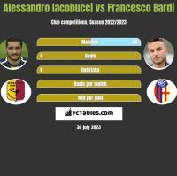 Alessandro Iacobucci vs Francesco Bardi h2h player stats