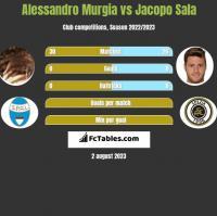 Alessandro Murgia vs Jacopo Sala h2h player stats