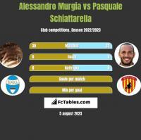 Alessandro Murgia vs Pasquale Schiattarella h2h player stats