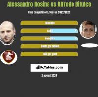 Alessandro Rosina vs Alfredo Bifulco h2h player stats