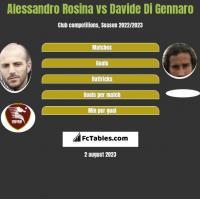 Alessandro Rosina vs Davide Di Gennaro h2h player stats