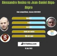 Alessandro Rosina vs Jean-Daniel Akpa-Akpro h2h player stats