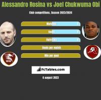 Alessandro Rosina vs Joel Chukwuma Obi h2h player stats