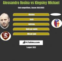 Alessandro Rosina vs Kingsley Michael h2h player stats