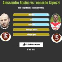 Alessandro Rosina vs Leonardo Capezzi h2h player stats