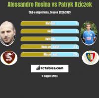 Alessandro Rosina vs Patryk Dziczek h2h player stats
