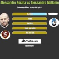 Alessandro Rosina vs Alessandro Mallamo h2h player stats