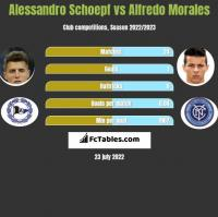Alessandro Schoepf vs Alfredo Morales h2h player stats