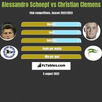 Alessandro Schoepf vs Christian Clemens h2h player stats