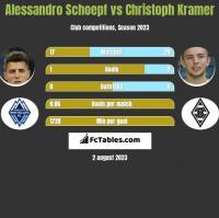 Alessandro Schoepf vs Christoph Kramer h2h player stats