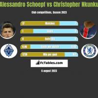 Alessandro Schoepf vs Christopher Nkunku h2h player stats
