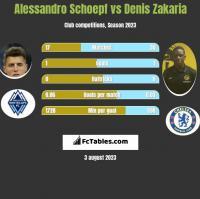 Alessandro Schoepf vs Denis Zakaria h2h player stats