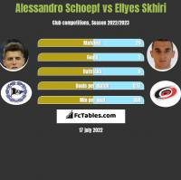 Alessandro Schoepf vs Ellyes Skhiri h2h player stats