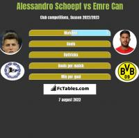 Alessandro Schoepf vs Emre Can h2h player stats
