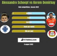 Alessandro Schoepf vs Kerem Demirbay h2h player stats