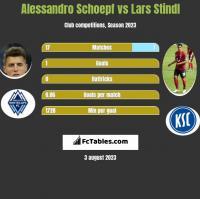Alessandro Schoepf vs Lars Stindl h2h player stats