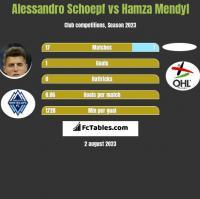 Alessandro Schoepf vs Hamza Mendyl h2h player stats