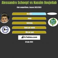 Alessandro Schoepf vs Nassim Boujellab h2h player stats