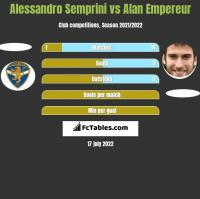 Alessandro Semprini vs Alan Empereur h2h player stats