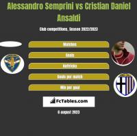 Alessandro Semprini vs Cristian Ansaldi h2h player stats