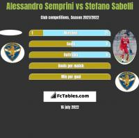 Alessandro Semprini vs Stefano Sabelli h2h player stats