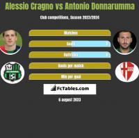 Alessio Cragno vs Antonio Donnarumma h2h player stats