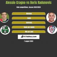 Alessio Cragno vs Boris Radunovic h2h player stats