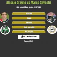 Alessio Cragno vs Marco Silvestri h2h player stats