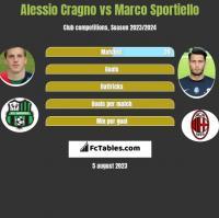 Alessio Cragno vs Marco Sportiello h2h player stats