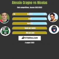 Alessio Cragno vs Nicolas h2h player stats