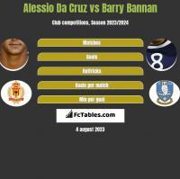 Alessio Da Cruz vs Barry Bannan h2h player stats