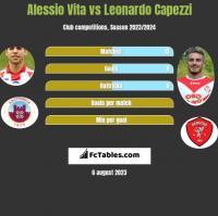 Alessio Vita vs Leonardo Capezzi h2h player stats