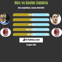 Alex vs Davide Calabria h2h player stats