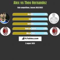 Alex vs Theo Hernandez h2h player stats