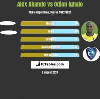 Alex Akande vs Odion Ighalo h2h player stats