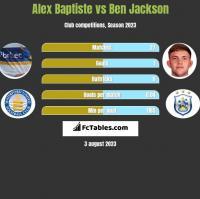 Alex Baptiste vs Ben Jackson h2h player stats