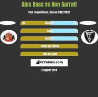 Alex Bass vs Ben Garratt h2h player stats