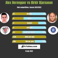 Alex Berenguer vs Birkir Bjarnason h2h player stats