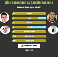 Alex Berenguer vs Daniele Dessena h2h player stats