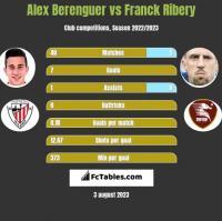 Alex Berenguer vs Franck Ribery h2h player stats